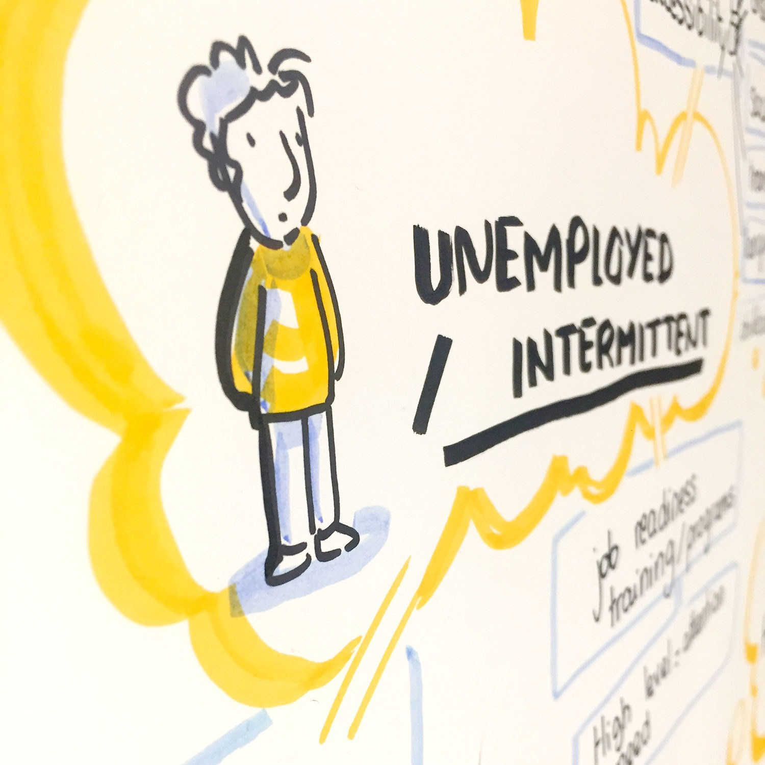 on-paper graphic recording