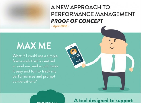 Infographic - New approach to performance management - Proof of Concept