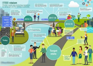 vision-infographic-IT